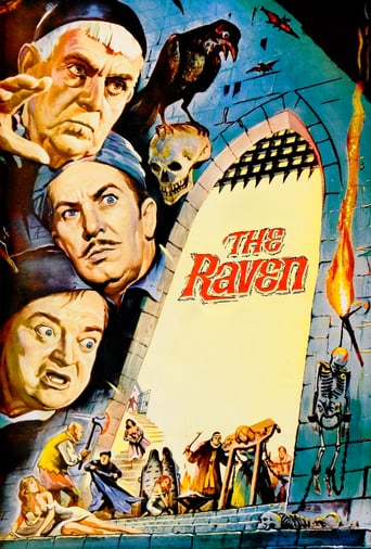 The Raven (1963)