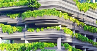 The 50 Greenest Cities in the World