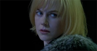 Rate Your Music Top 10s: Nicole Kidman Top Billed Performances