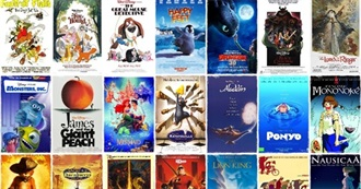 Rotten Tomatoes Top 100 Animated Films
