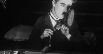 Films101 -  the Best Movies of 1925 - Most Notable