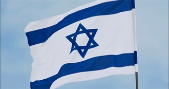 Travels in Israel