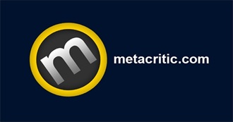 Metacritic's Top 250 Movies of All Time (January 2017)