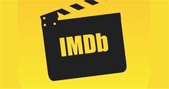 IMDb Highest Rated Action Feature Film Per Year