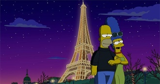 Are You as Well Travelled as the Simpsons?