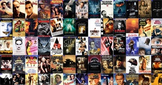 IMDb Top 1000 Movies of All Time