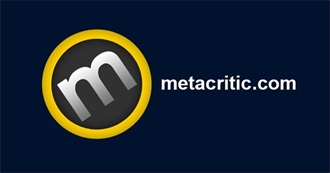 Metacritic's Top 250 Movies of All Time (2019 Update)