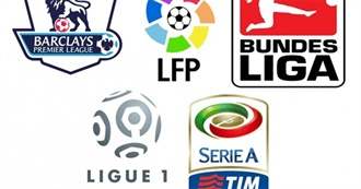 Every City in Europe's Big 5 Football Leagues (2019-2020 Season)