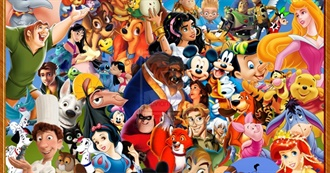 Top 100 Animated Films of All Time (Adjusted for Inflation)