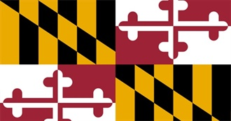 Alphabetical Largest Places in Maryland