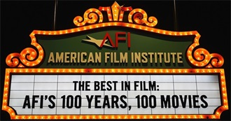 American Film Institute's Top 100 Greatest American Films of All Time