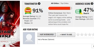 100 Movies Where the Critics Got It Wrong According to Rotten Tomatoes