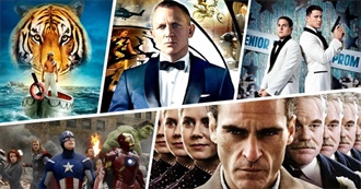 Google's Best Movies of 2012