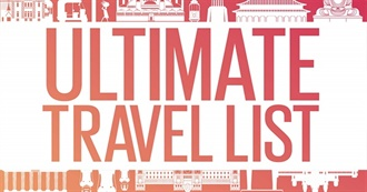 Lonely Planet's Ultimate Travel List, 2nd Edition