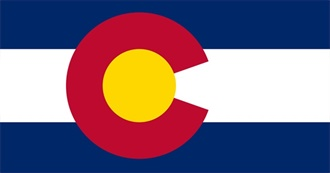 Alphabetical Largest Places in Colorado
