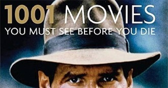 Cyan's 1001 Movies You Must See Before You Die