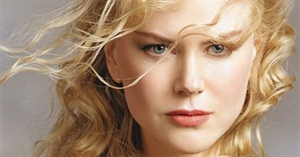 Spotlight on Australian Actors - Nicole Kidman