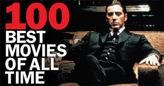 How Many of the 100 Best Movies of All Time Have You Seen?