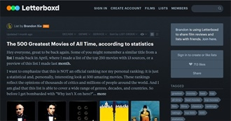 The 500 Greatest Movies of All Time, According to Statistics
