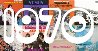 Rate Your Music's Top 200 Albums of 1970