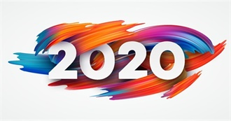 All Movies Planned or Already Released in 2020 According to Wikepedia.  (Sep. 21, 2020)
