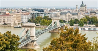 Important Places on the Danube River