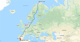 Travelling Europe: From the Northernmost Point to the Southernmost