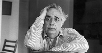 "Harold Bloom's Reading List From ""How to Read and Why"""