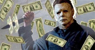 The Highest-Grossing Horror Movies