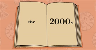 A Decade of Reading: 2001 - 2010