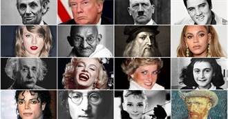 200 Most Famous People of All Time
