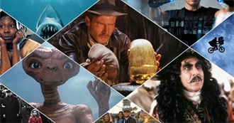 Every Movie Steven Spielberg Has Been a Part Of