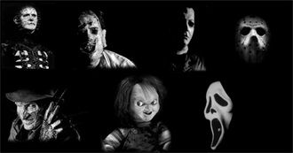 Best Horror/Thriller Movies of ALL Time!