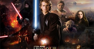 Star Wars Episode 3 Revenge of the Sith Characters