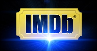 IMDb Top Movies of the 2000s