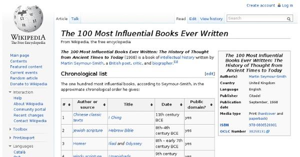 The 100 Most Influential Books Ever Written The History Of Thought