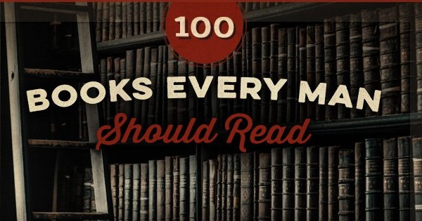 Art of Manliness' 100 Books Every Man Should Read 2016 - How many have you read?